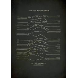 Known Pleasures Lake District Framed Print