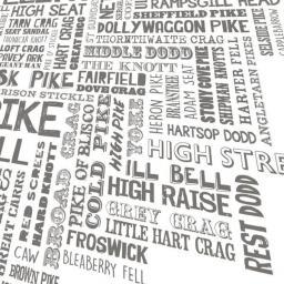 Wainwright Fells Type Framed Print