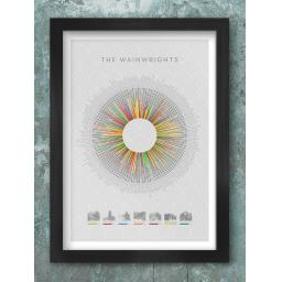 wainwrights-wheel-posters-the-northern-line-879271_1024x1024@2x.jpg