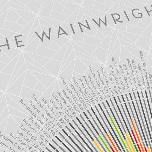 wainwrights-wheel-posters-the-northern-line-387767_1024x1024@2x.jpg