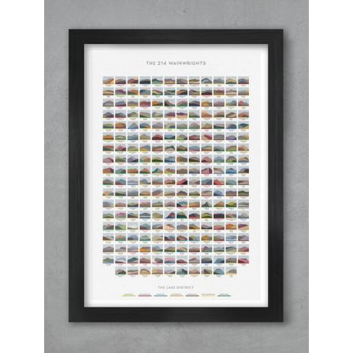 The 214 Wainwrights Framed Print
